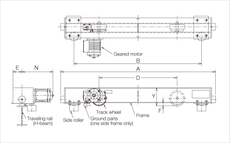 Overhead Cranes Dimensions : Specifications dimensions overhead end carriage cranes