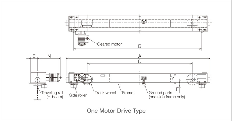 Specifications &Dimensions|Overhead End Carriage|Cranes