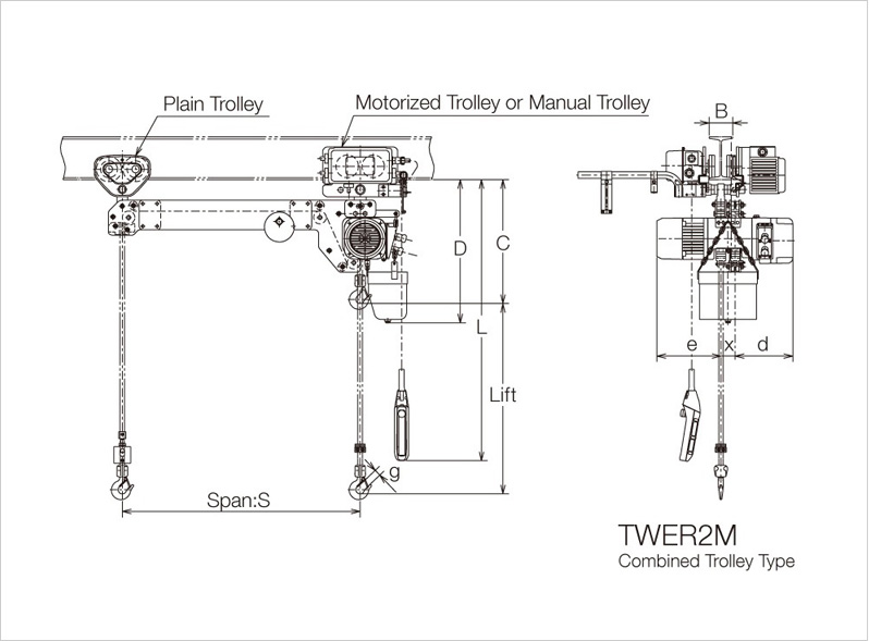 specifications dimensions twer2m hoists products kito. Black Bedroom Furniture Sets. Home Design Ideas